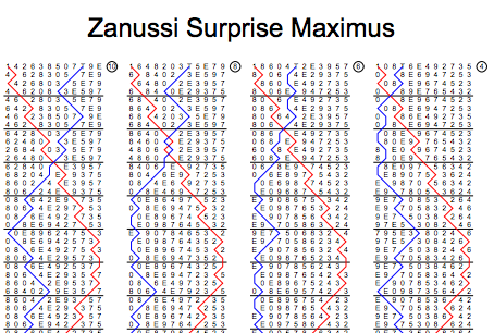 Zanussi Surprise Maximus icon
