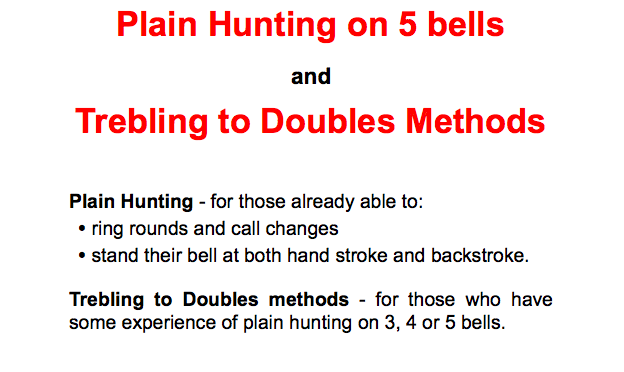 Guild Education Day Saturday 19th March – Plain Hunt and Trebling to Doubles Method