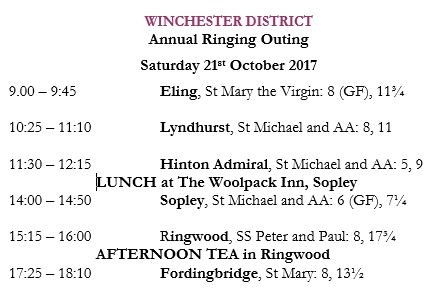 Winchester District Outing – Saturday 21st October – New Forest