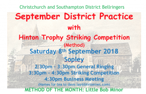 C&S September District Practice with Hinton Trophy Striking Competition and Business Meeting, Sopley 8th September 2:30pm